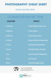 Shutterspeed For Ocean Photos