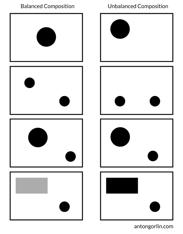 composition balance examples