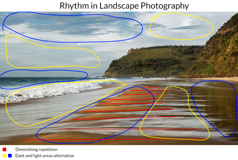 rhythm landscape photography-explanation