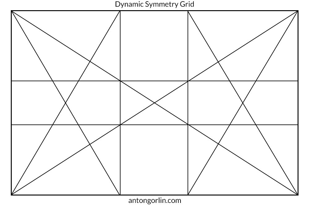dynamic symmetry grid